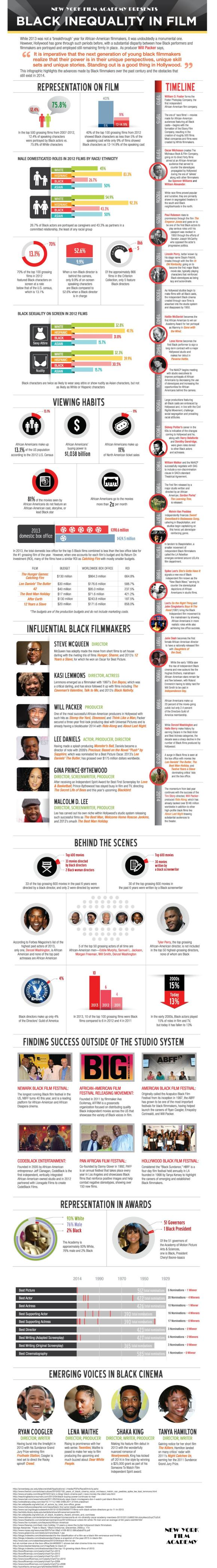 african-american-inforgraphic9ffont-nick